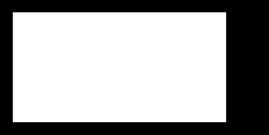 Tingladofilm